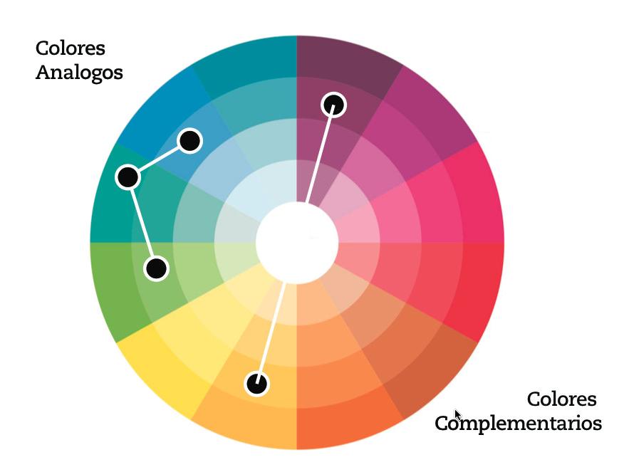 Paleta de colores en el dise o web neurekas - Paleta de colores neutros ...