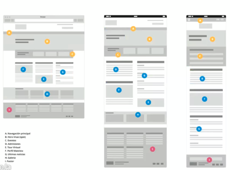 wireframes responsive